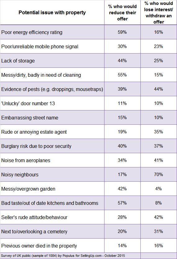 populus_survey_summary7